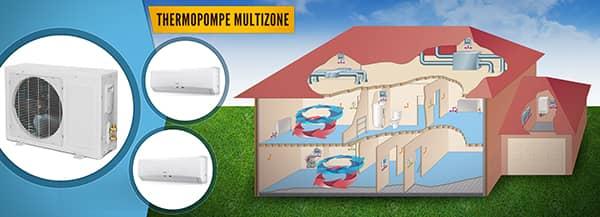 thermopompe multizone