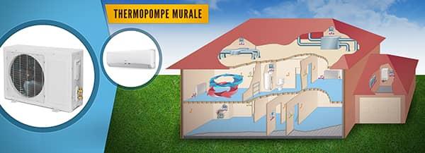 thermopompe murale