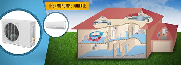 climatiseur et thermopompe murale