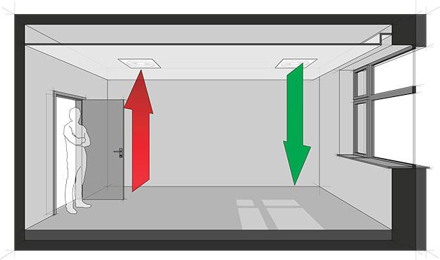 Comment aérer une maison, utiliser un échangeur d'air