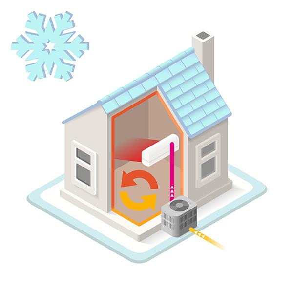 Quel est le fonctionnement d'une thermopompe pour qu'elle reste efficace tout le temps?